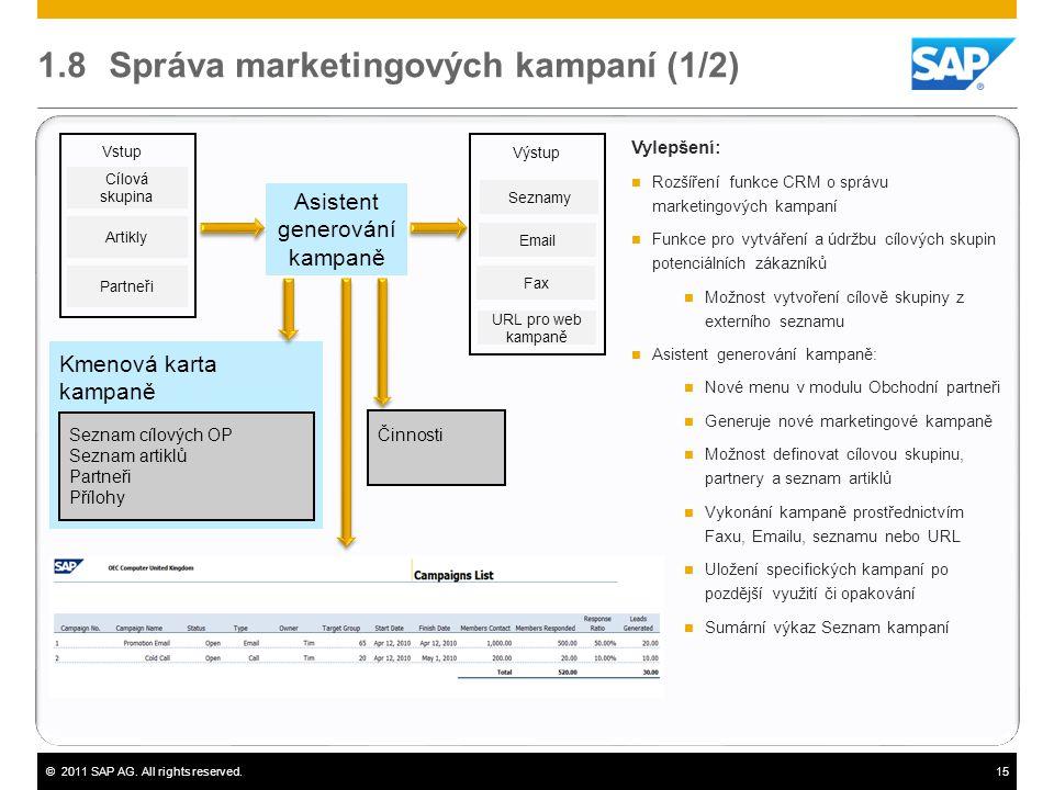 ©2011 SAP AG. All rights reserved.15 1.8 Správa marketingových kampaní (1/2) Vylepšení:  Rozšíření funkce CRM o správu marketingových kampaní  Funkc