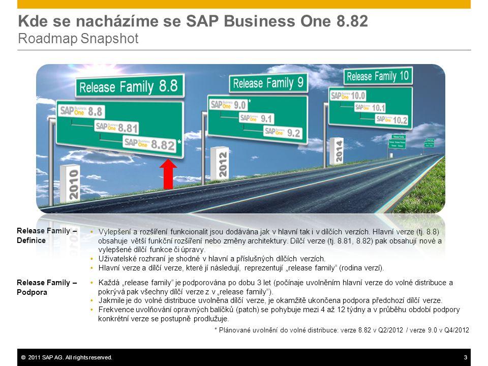 ©2011 SAP AG. All rights reserved.3 Release Family – Definice  Vylepšení a rozšíření funkcionalit jsou dodávána jak v hlavní tak i v dílčích verzích.