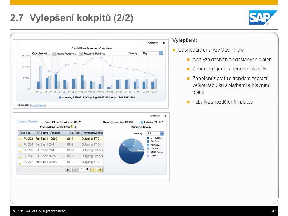 ©2011 SAP AG. All rights reserved.32 2.7 Vylepšení kokpitů (2/2) Vylepšení:  Dashboard analýzy Cash Flow  Analýza došlých a odeslaných plateb  Zobr