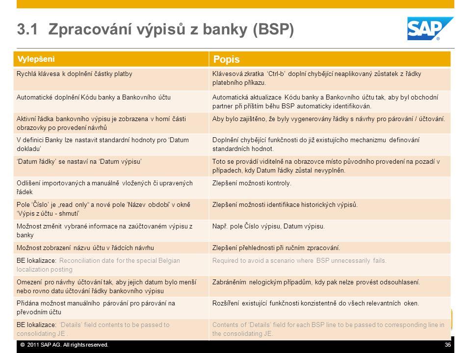 ©2011 SAP AG. All rights reserved.35 3.1 Zpracování výpisů z banky (BSP) Vylepšení Popis Rychlá klávesa k doplnění částky platby Klávesová zkratka 'Ct