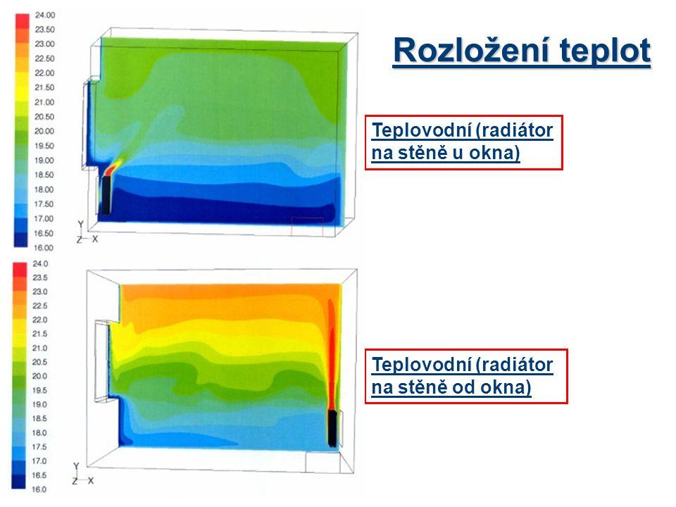 Rozložení teplot Teplovodní (radiátor na stěně u okna) Teplovodní (radiátor na stěně od okna)