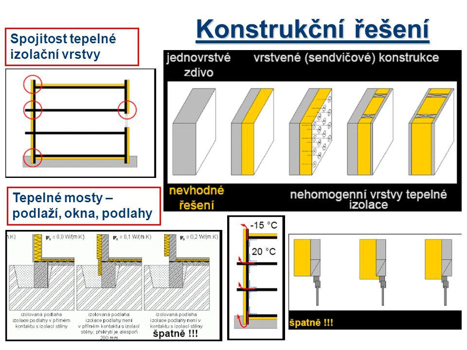 Konstrukční řešení Spojitost tepelné izolační vrstvy Tepelné mosty – podlaží, okna, podlahy