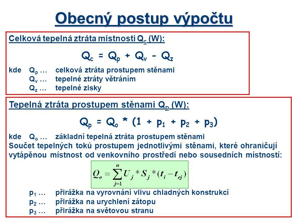 Obecný postup výpočtu Celková tepelná ztráta místnosti Q c (W): Q c = Q p + Q v - Q z kdeQ p …celková ztráta prostupem stěnami Q v …tepelné ztráty vět
