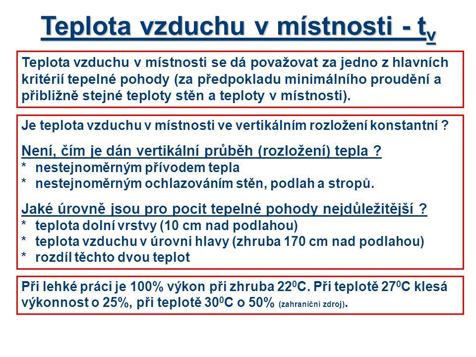 Teplota vzduchu v místnosti - t v Teplota vzduchu v místnosti se dá považovat za jedno z hlavních kritérií tepelné pohody (za předpokladu minimálního