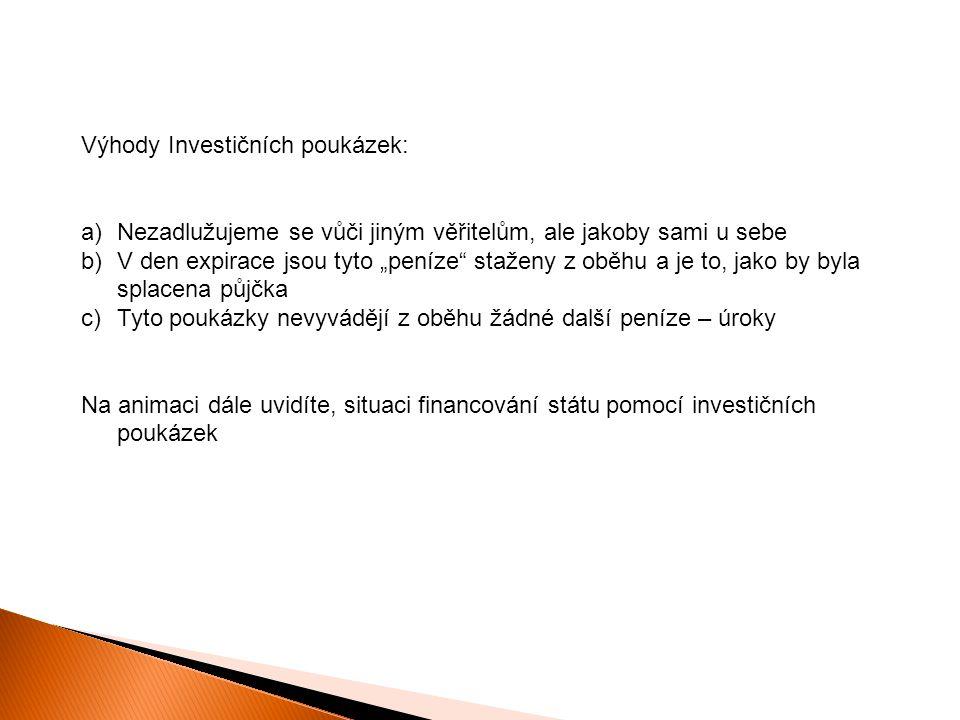 Co jsou to IP ČNB? Jsou to Investiční poukázky České národní banky. Tyto investiční poukázky zatím dle našeho právního řádu neexistují. Dávám ke zváže