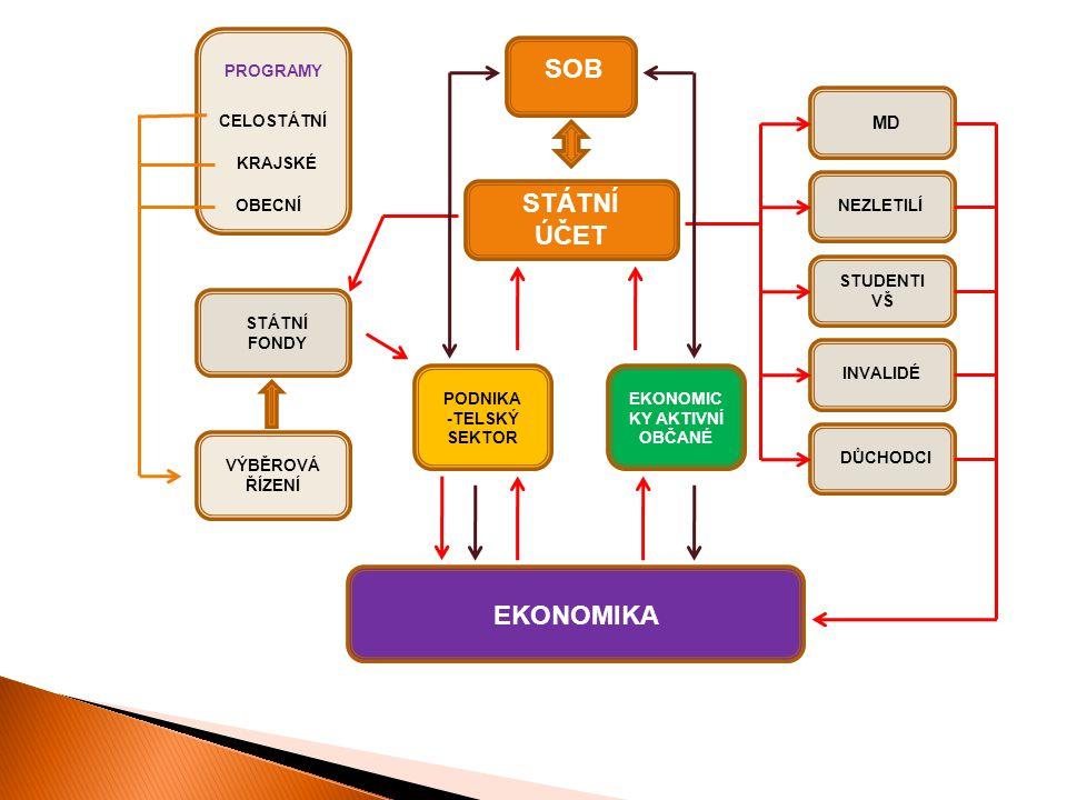 Další podrobné pojednání si můžete přečíst na stránkách Reformy společnosti – www.ekonomickareforma.cz pod odkazem text reformy. www.ekonomickareforma
