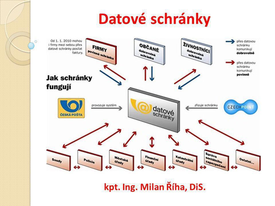 Datové schránky kpt. Ing. Milan Říha, DiS.