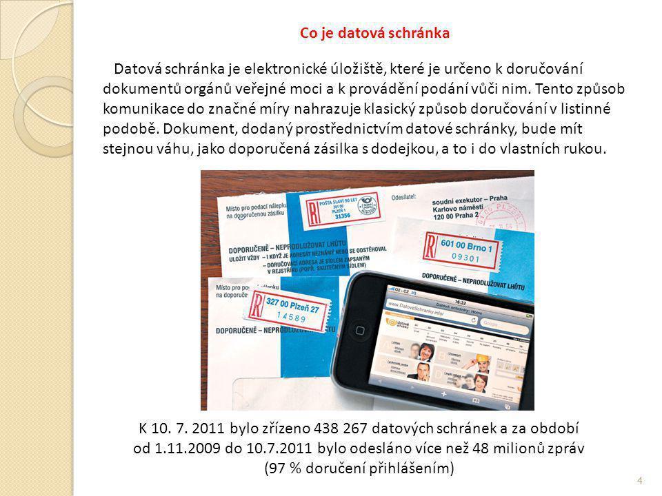 Potvrzení o dodání a doručení Informační systém datových schránek informuje odesílatele o dodání, resp.