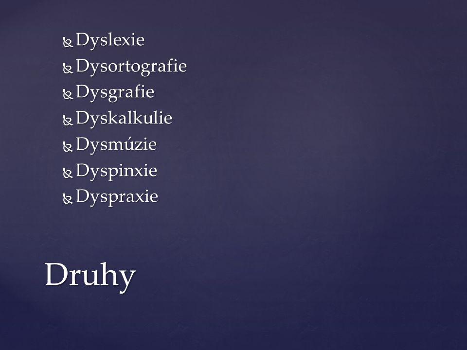  Dyslexie  Dysortografie  Dysgrafie  Dyskalkulie  Dysmúzie  Dyspinxie  Dyspraxie Druhy