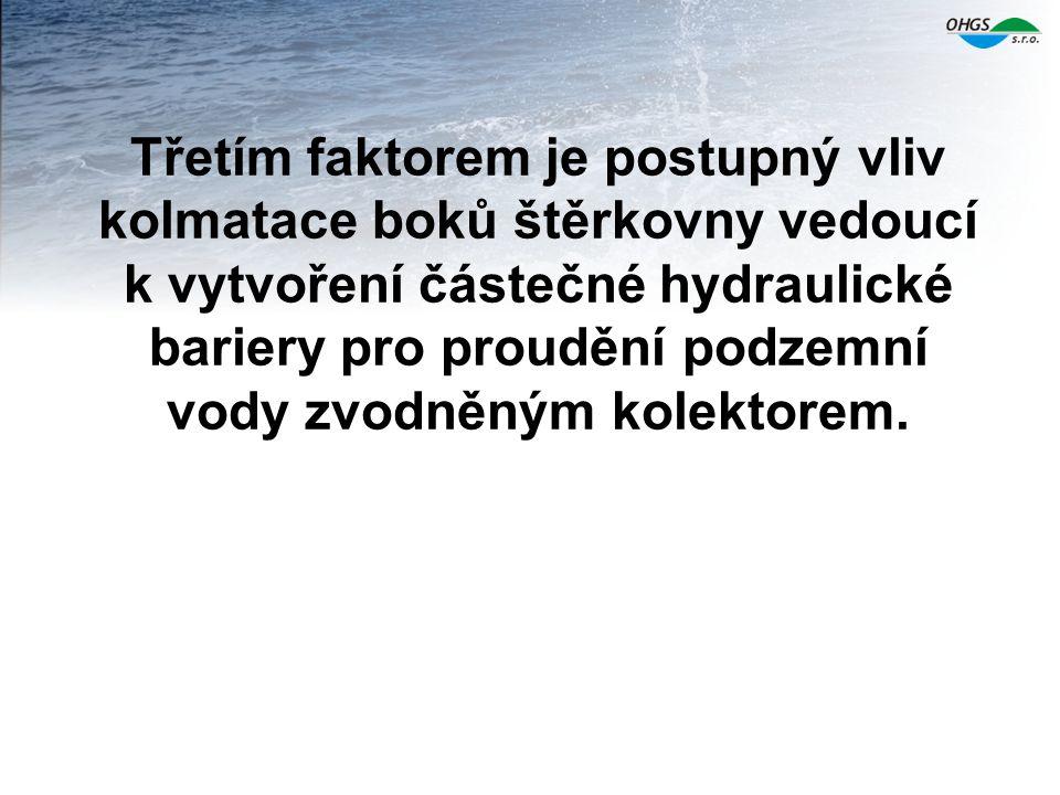 Třetím faktorem je postupný vliv kolmatace boků štěrkovny vedoucí k vytvoření částečné hydraulické bariery pro proudění podzemní vody zvodněným kolekt