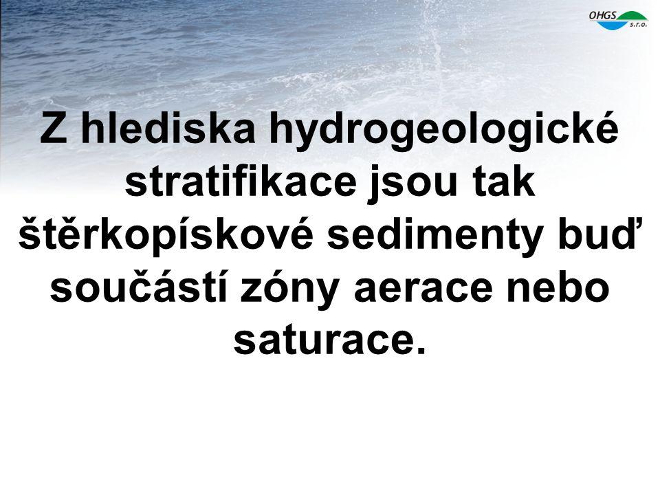 Štěrkovny situované pod hladinou podzemní vody