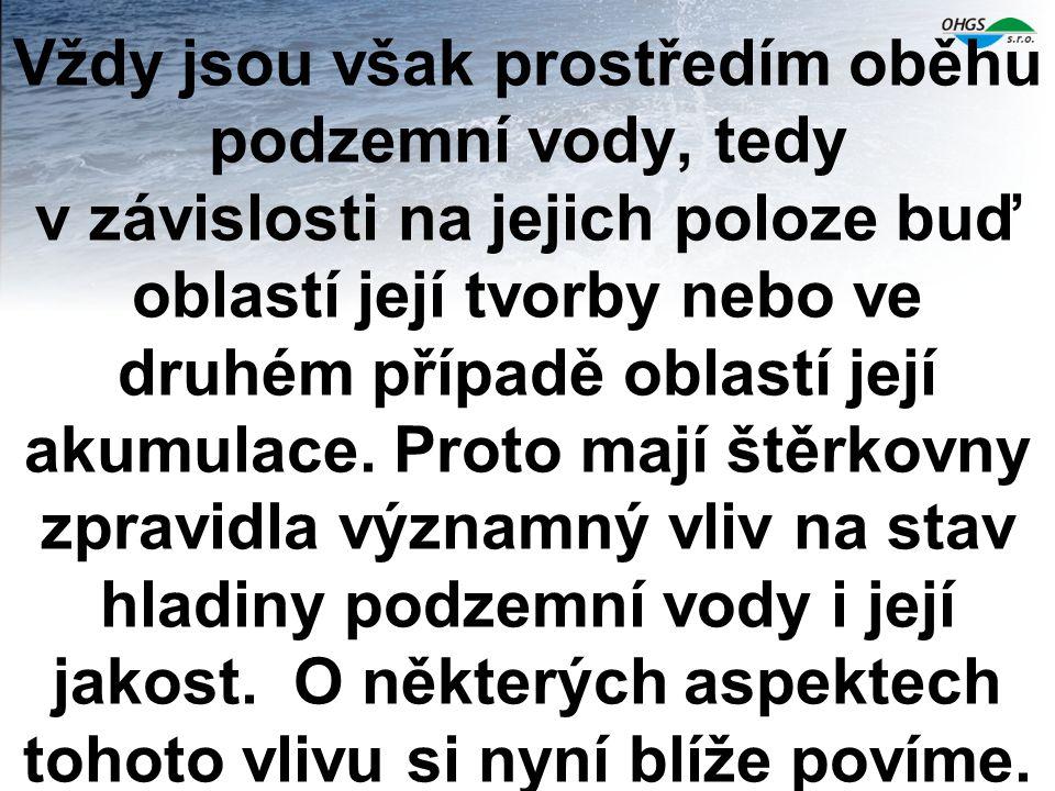 Děkuji za pozornost a přeji hezký zbytek dne! Svatopluk Šeda seda@ohgs.cz