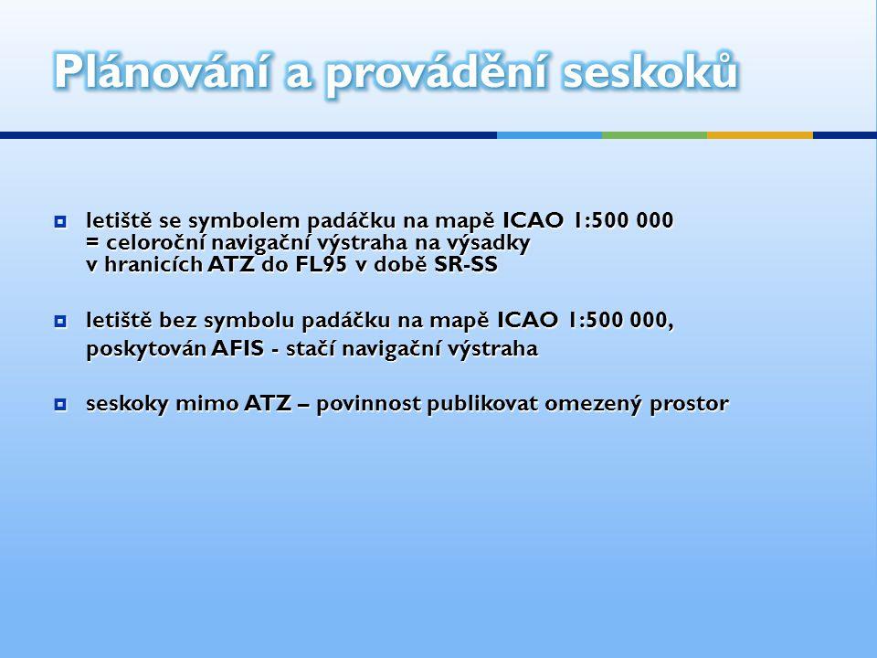  letiště se symbolem padáčku na mapě ICAO 1:500 000 = celoroční navigační výstraha na výsadky v hranicích ATZ do FL95 v době SR-SS  letiště bez symb