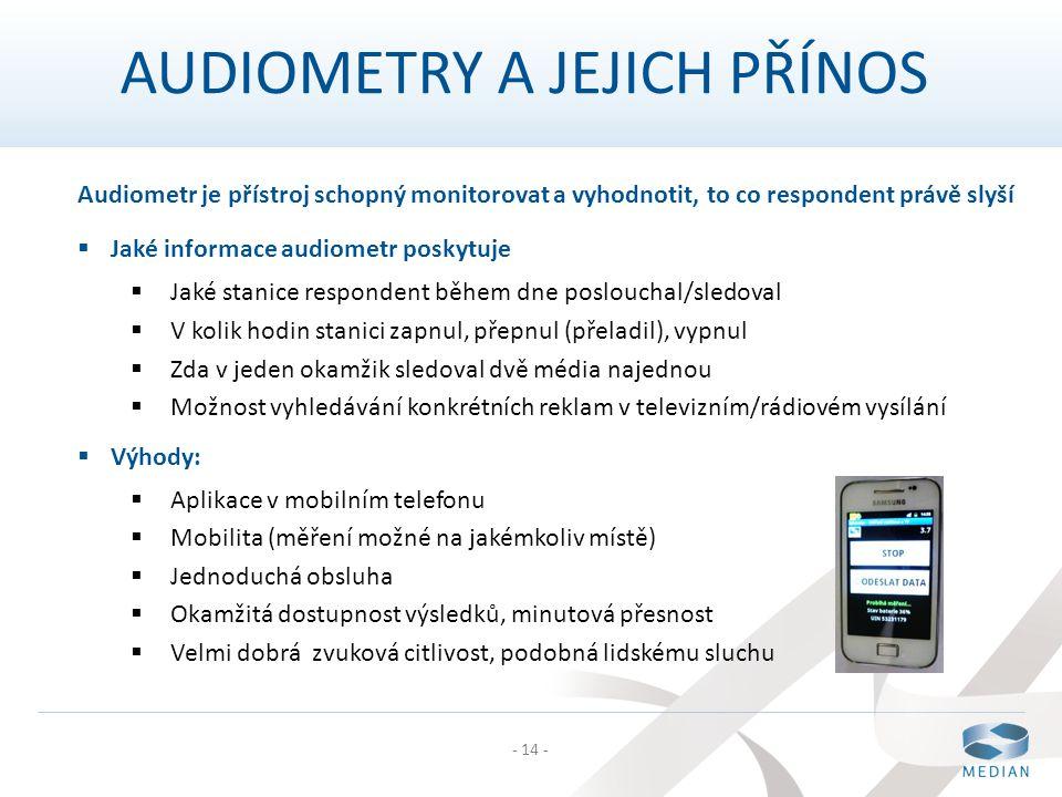 - 14 - AUDIOMETRY A JEJICH PŘÍNOS Audiometr je přístroj schopný monitorovat a vyhodnotit, to co respondent právě slyší  Jaké informace audiometr posk
