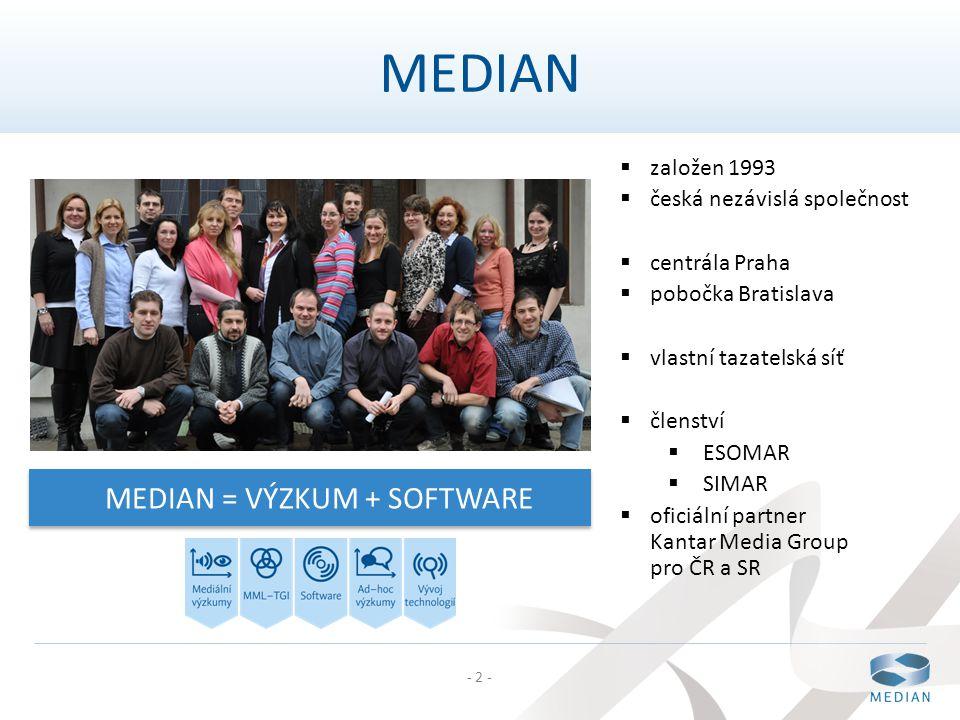 - 2 - MEDIAN  založen 1993  česká nezávislá společnost  centrála Praha  pobočka Bratislava  vlastní tazatelská síť  členství  ESOMAR  SIMAR 