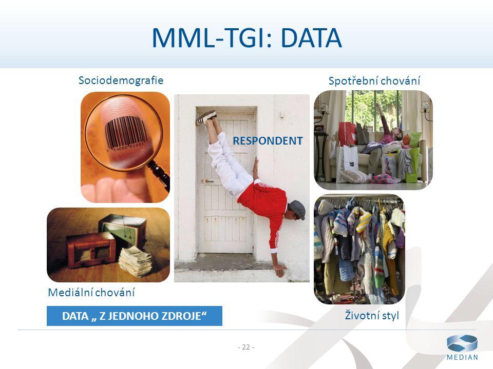 """- 22 - Spotřební chování Sociodemografie RT RESPONDENT Mediální chování Životní styl DATA """" Z JEDNOHO ZDROJE"""" MML-TGI: DATA"""