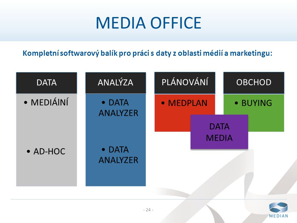 - 24 - Kompletní softwarový balík pro práci s daty z oblasti médií a marketingu: MEDIA OFFICE DATAANALÝZA PLÁNOVÁNÍOBCHOD