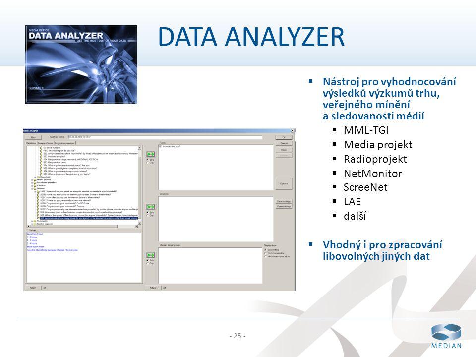 - 25 -  Nástroj pro vyhodnocování výsledků výzkumů trhu, veřejného mínění a sledovanosti médií  MML-TGI  Media projekt  Radioprojekt  NetMonitor