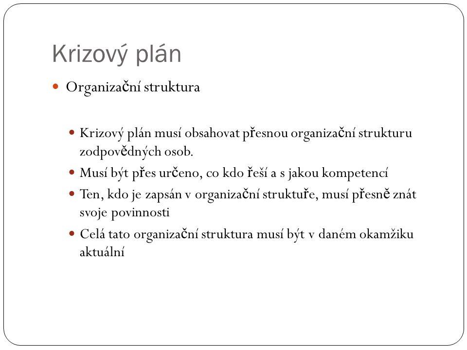 Krizový plán  Organiza č ní struktura  Krizový plán musí obsahovat p ř esnou organiza č ní strukturu zodpov ě dných osob.  Musí být p ř es ur č eno