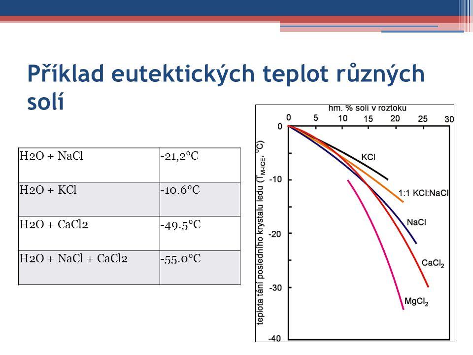 Příklad eutektických teplot různých solí H2O + NaCl-21,2°C H2O + KCl-10.6°C H2O + CaCl2-49.5°C H2O + NaCl + CaCl2-55.0°C