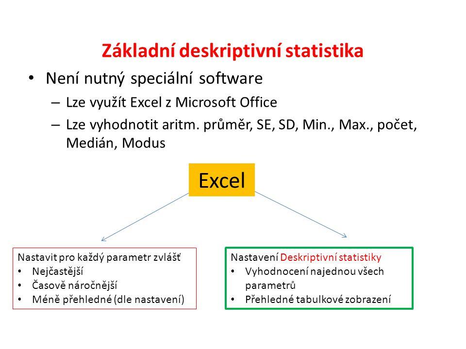 Základní deskriptivní statistika • Není nutný speciální software – Lze využít Excel z Microsoft Office – Lze vyhodnotit aritm. průměr, SE, SD, Min., M