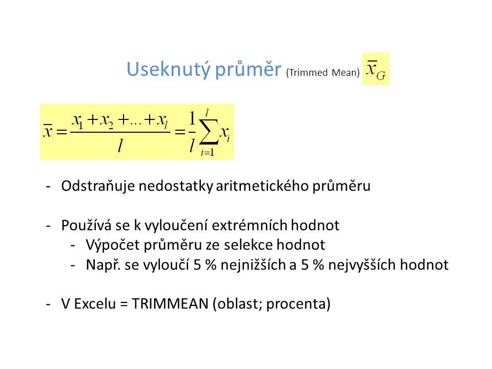 Trimmed Mean) Useknutý průměr (Trimmed Mean) ) -Odstraňuje nedostatky aritmetického průměru -Používá se k vyloučení extrémních hodnot -Výpočet průměru