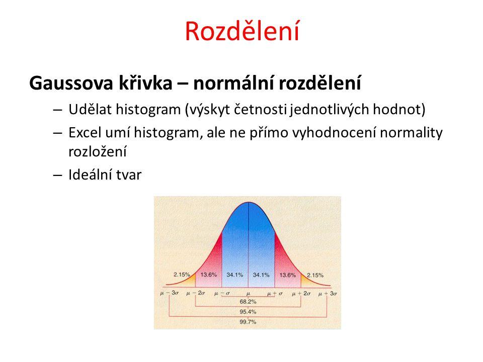 Rozdělení Gaussova křivka – normální rozdělení – Udělat histogram (výskyt četnosti jednotlivých hodnot) – Excel umí histogram, ale ne přímo vyhodnocen