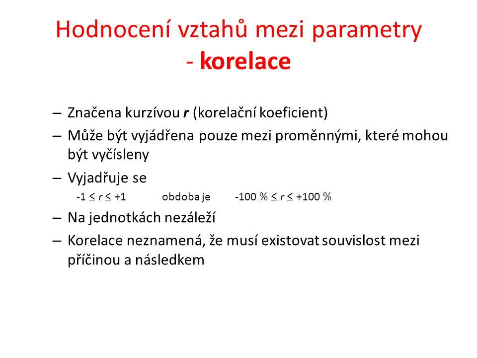 Hodnocení vztahů mezi parametry - korelace – Značena kurzívou r (korelační koeficient) – Může být vyjádřena pouze mezi proměnnými, které mohou být vyč