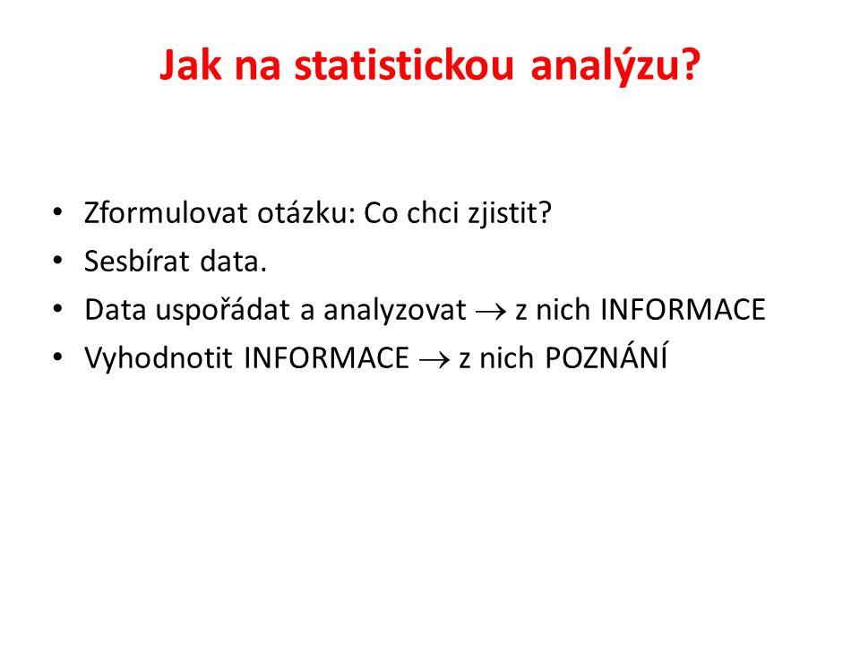 Jak na statistickou analýzu? • Zformulovat otázku: Co chci zjistit? • Sesbírat data. • Data uspořádat a analyzovat  z nich INFORMACE • Vyhodnotit INF