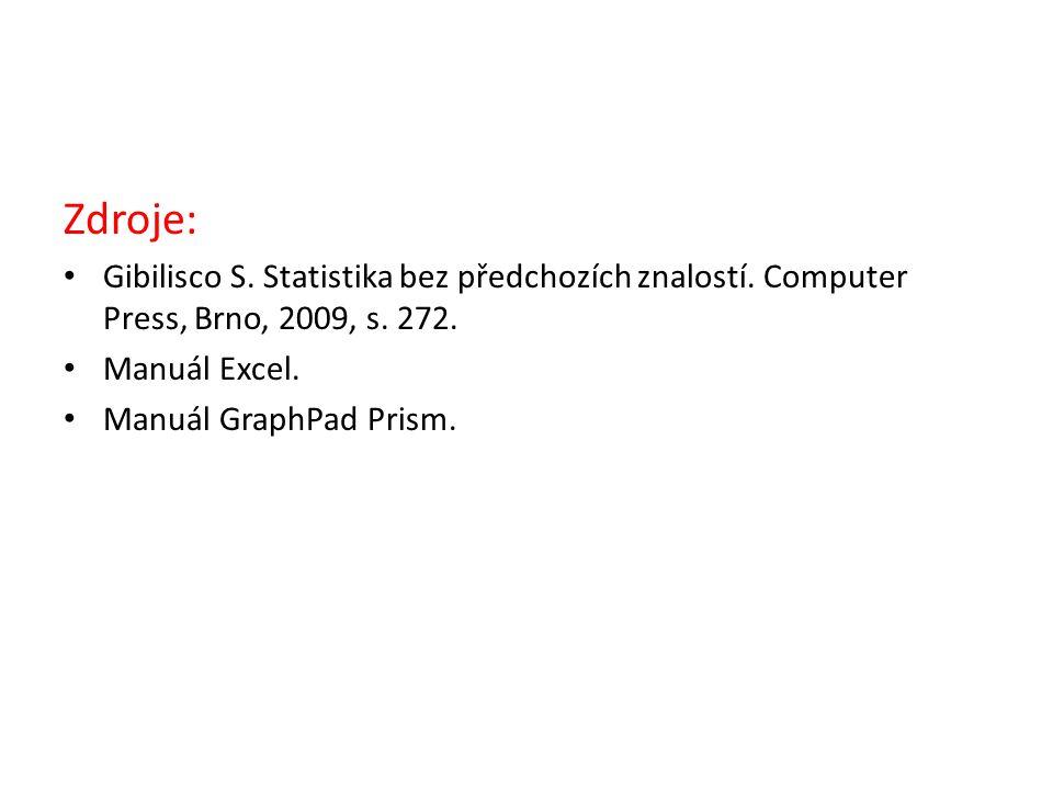 Zdroje: • Gibilisco S. Statistika bez předchozích znalostí. Computer Press, Brno, 2009, s. 272. • Manuál Excel. • Manuál GraphPad Prism.