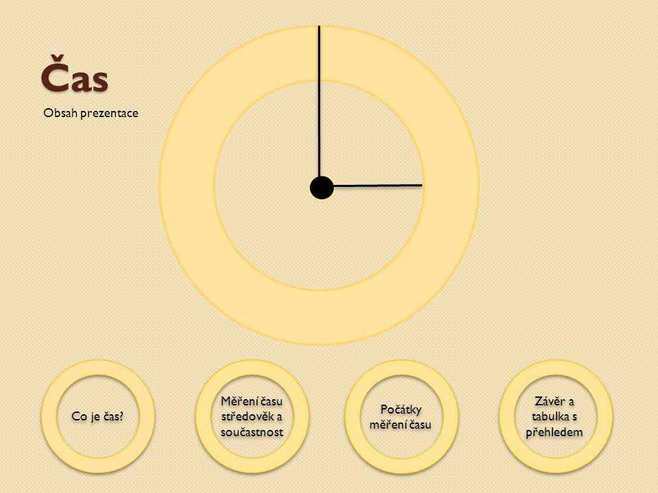Čas Obsah prezentace Co je čas? Závěr a tabulka s přehledem Závěr a tabulka s přehledem Počátky měření času Počátky měření času Měření času středověk