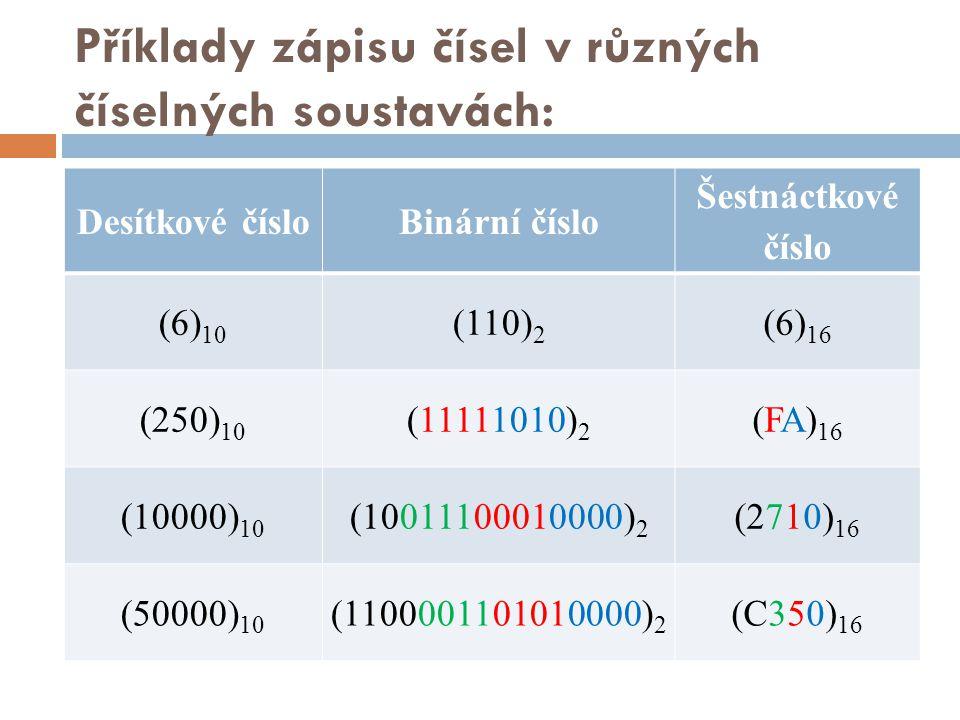 Příklady zápisu čísel v různých číselných soustavách: Desítkové čísloBinární číslo Šestnáctkové číslo (6) 10 (110) 2 (6) 16 (250) 10 (11111010) 2 (FA)
