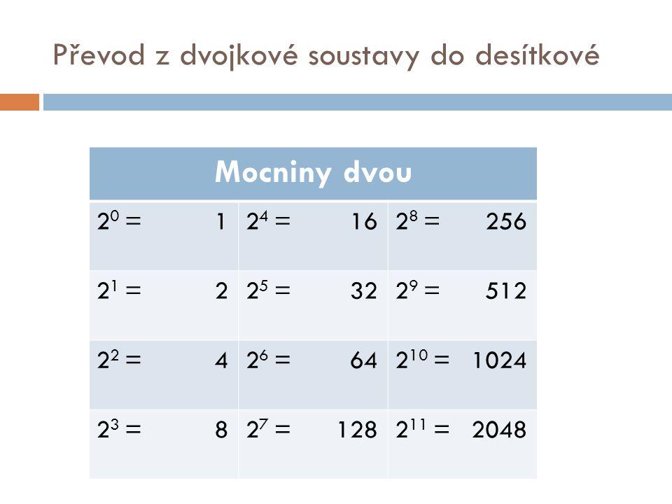 Převod z dvojkové soustavy do desítkové Mocniny dvou 2 0 = 12 4 = 162 8 = 256 2 1 = 22 5 = 322 9 = 512 2 2 = 42 6 = 642 10 = 1024 2 3 = 82 7 = 1282 11