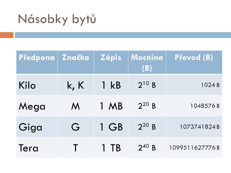 Násobky bytů PředponaZnačkaZápisMocnina (B) Převod (B) Kilok, K1 kB 2 10 B 1024 B MegaM1 MB 2 20 B 1048576 B GigaG1 GB 2 30 B 1073741824 B TeraT1 TB 2