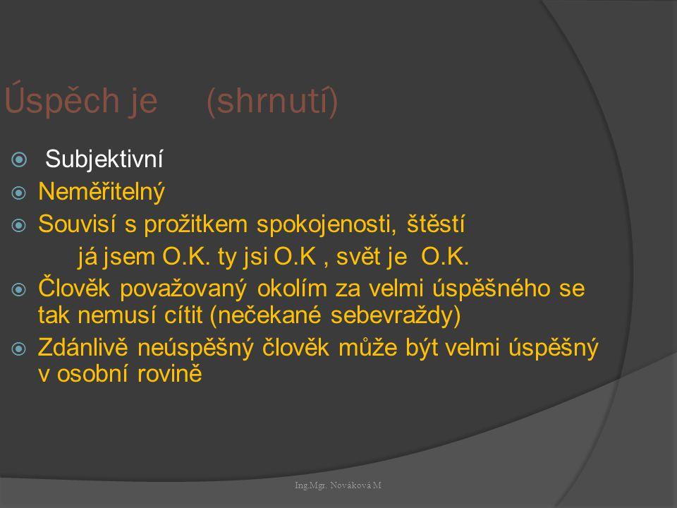 Ing.Mgr. Nováková M Úspěch je (shrnutí)  Subjektivní  Neměřitelný  Souvisí s prožitkem spokojenosti, štěstí já jsem O.K. ty jsi O.K, svět je O.K. 