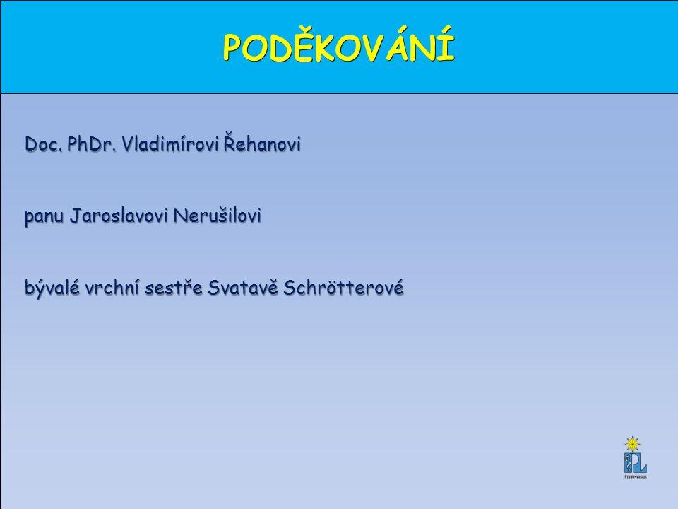 Psychiatrická léčebna Šternberk, Olomoucká 1848/173, 78501 Šternberk PODĚKOVÁNÍ Doc. PhDr. Vladimírovi Řehanovi Doc. PhDr. Vladimírovi Řehanovi panu J