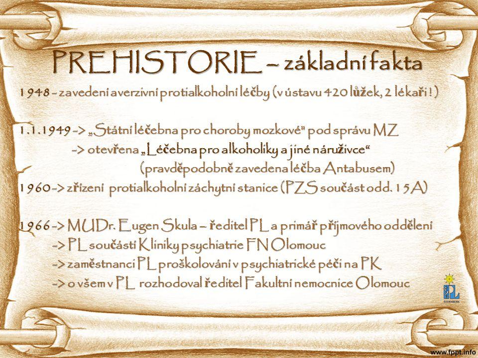 Psychiatrická léčebna Šternberk, Olomoucká 1848/173, 78501 Šternberk SOUČASNOST LÉČBY ZÁVISLOSTI - odd.21A – muži (30), odd.