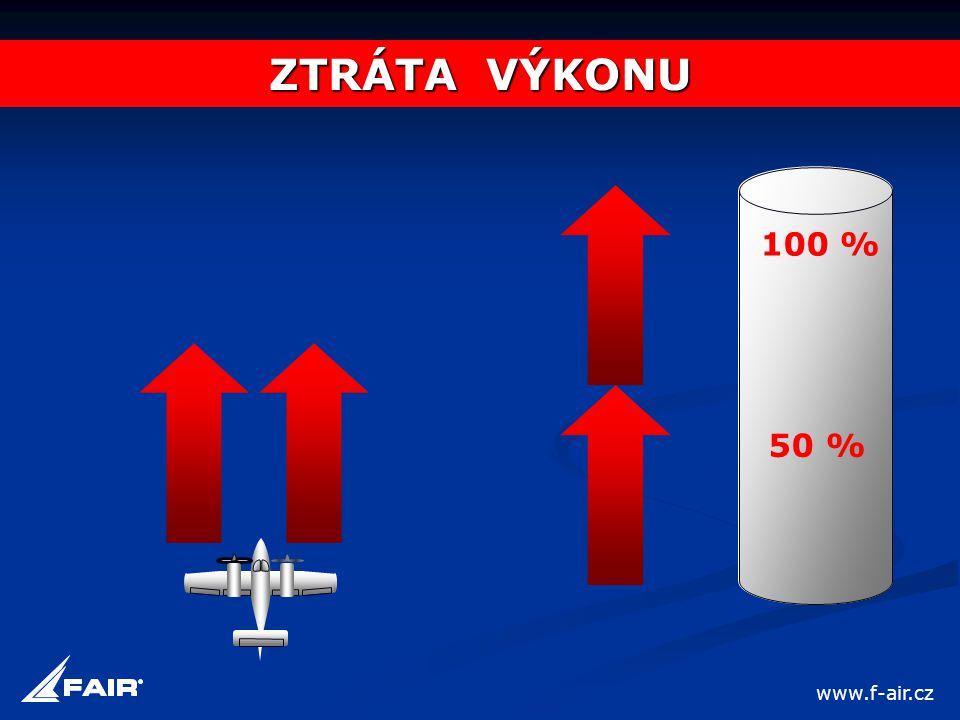 100 % 50 % ZTRÁTA VÝKONU www.f-air.cz