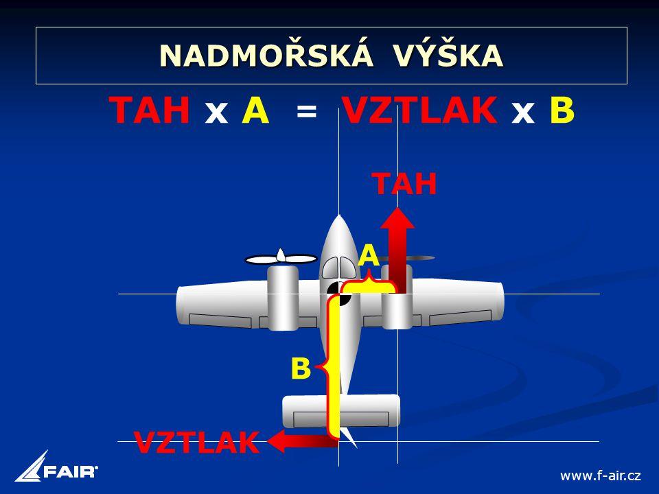 NADMOŘSKÁ VÝŠKA A TAH x A TAH VZTLAK = VZTLAK x B B www.f-air.cz