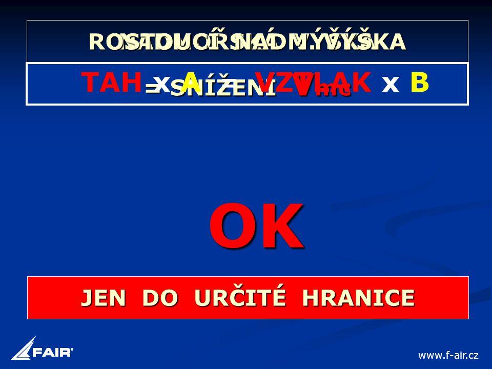 NADMOŘSKÁ VÝŠKA ROSTOUCÍ NADM. VÝŠKA = SNÍŽENÍ V mc OK JEN DO URČITÉ HRANICE TAH x A = VZTLAK x B www.f-air.cz