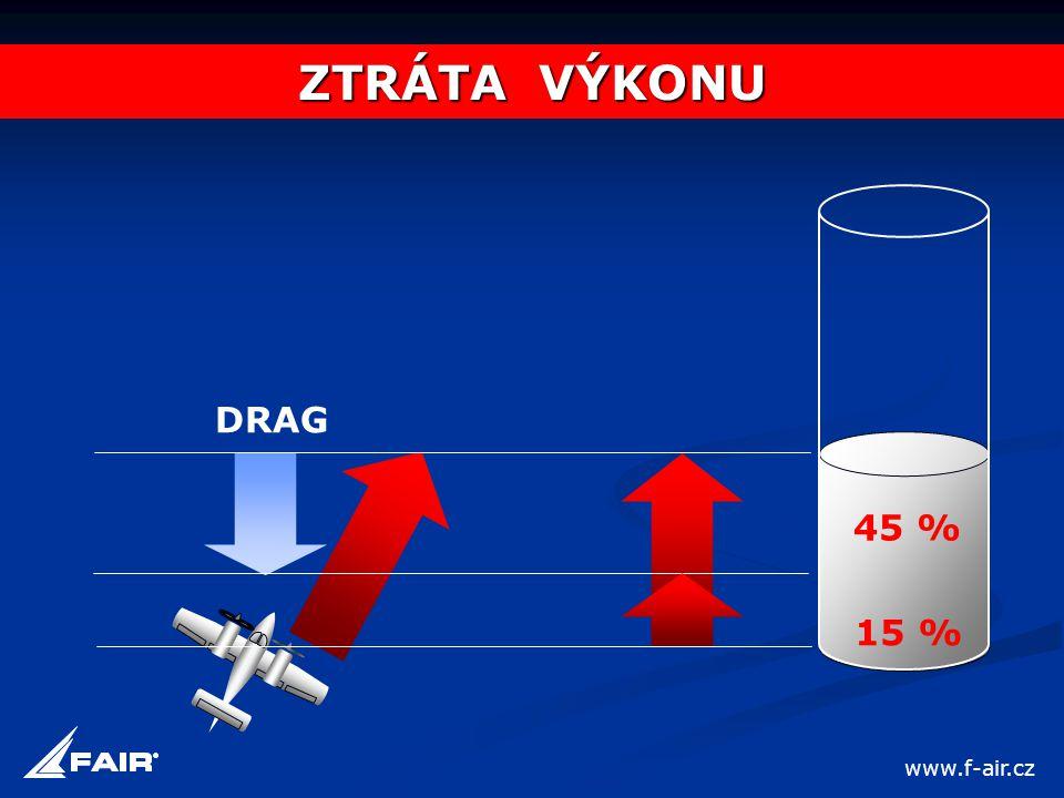 45 % DRAG 15 % ZTRÁTA VÝKONU www.f-air.cz