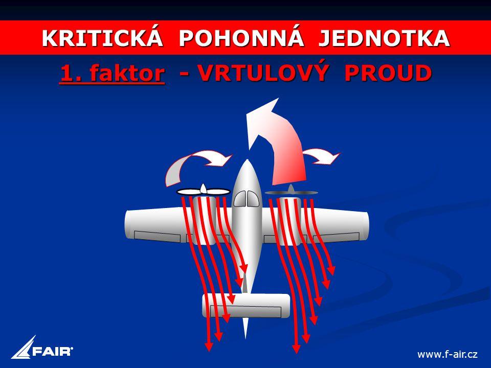 KRITICKÁ POHONNÁ JEDNOTKA 1. faktor - VRTULOVÝ PROUD www.f-air.cz