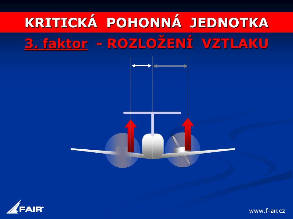 KRITICKÁ POHONNÁ JEDNOTKA 3. faktor - ROZLOŽENÍ VZTLAKU www.f-air.cz