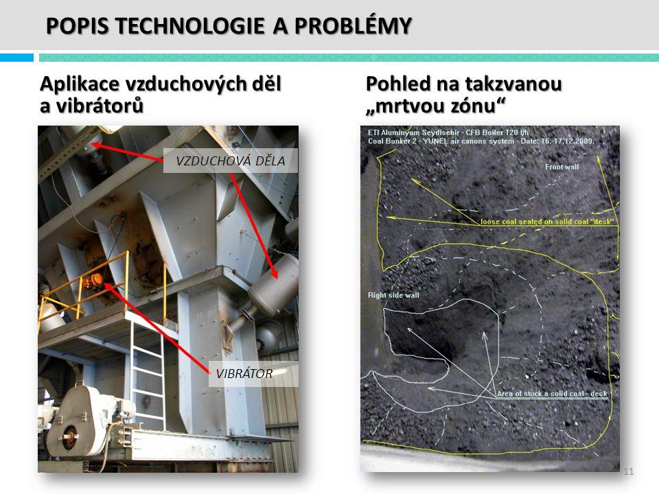 """VZDUCHOVÁ DĚLA VIBRÁTOR Aplikace vzduchových děl a vibrátorů Pohled na takzvanou """"mrtvou zónu"""" 11 POPIS TECHNOLOGIE A PROBLÉMY"""