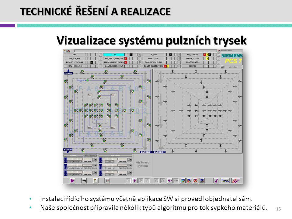 Vizualizace systému pulzních trysek • Instalaci řídícího systému včetně aplikace SW si provedl objednatel sám. • Naše společnost připravila několik ty
