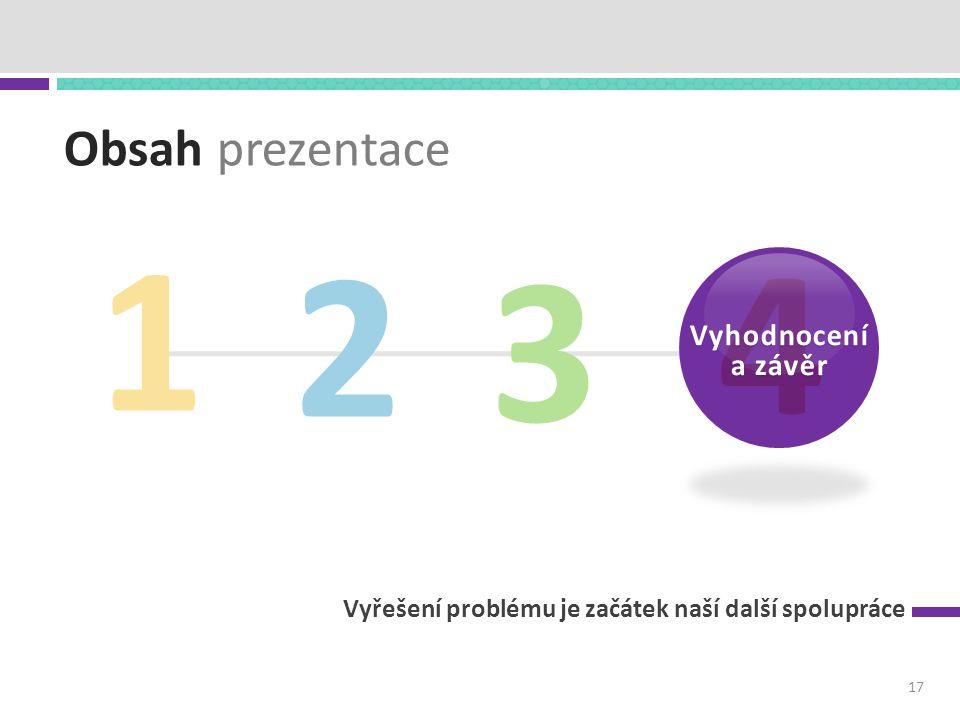 Obsah prezentace Vyřešení problému je začátek naší další spolupráce 2 1 3 17 4 Vyhodnocení a závěr