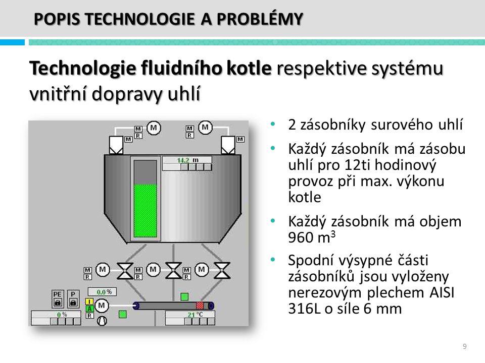 Technologie fluidního kotle respektive systému vnitřní dopravy uhlí POPIS TECHNOLOGIE A PROBLÉMY • 2 zásobníky surového uhlí • Každý zásobník má zásob