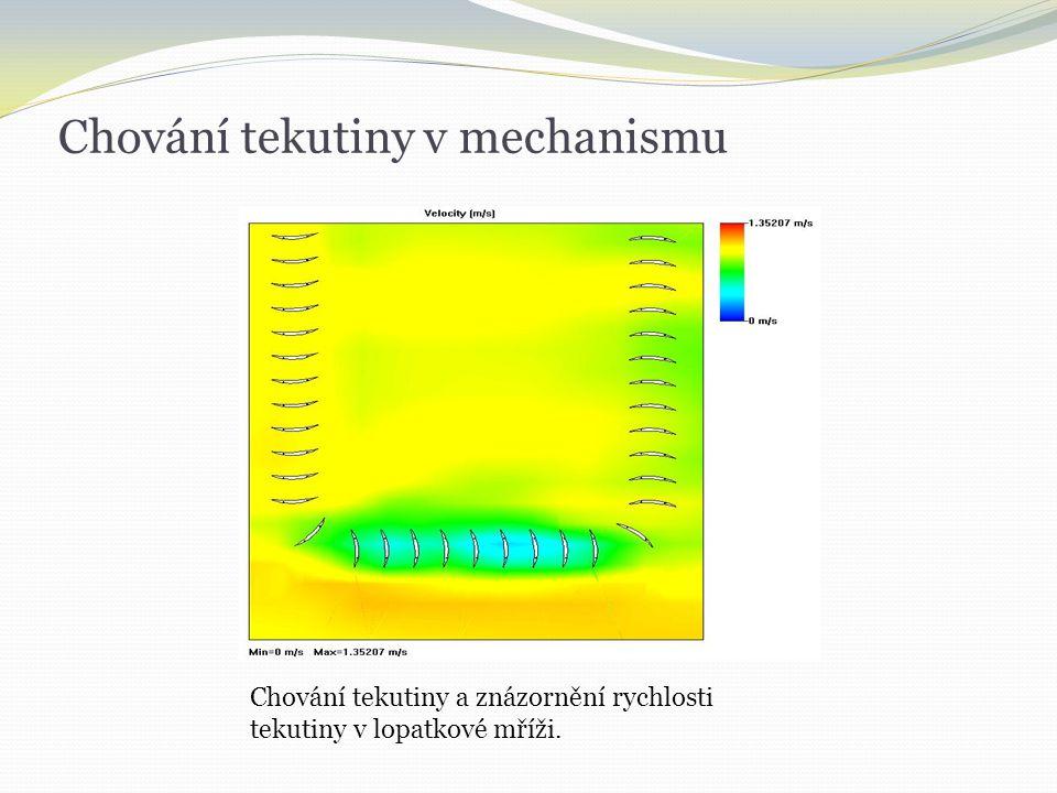Chování tekutiny v mechanismu Chování tekutiny a znázornění rychlosti tekutiny v lopatkové mříži.