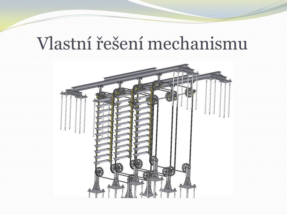 Vlastní řešení mechanismu