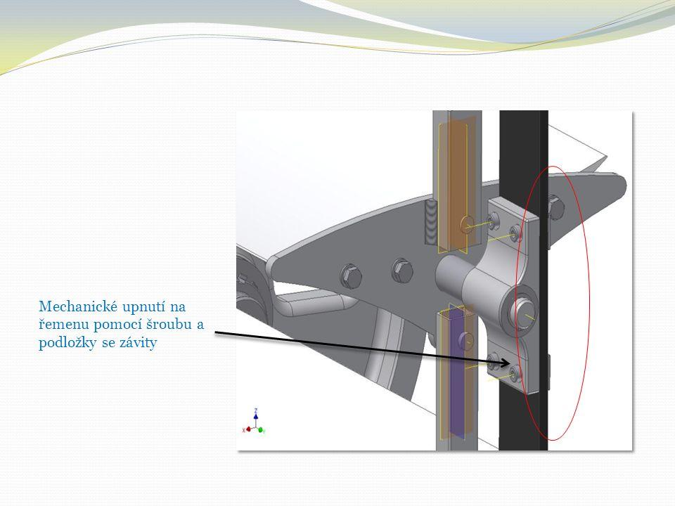 Mechanické upnutí na řemenu pomocí šroubu a podložky se závity
